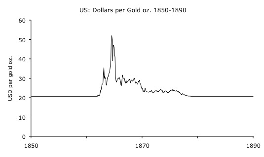 A New Gold Parity