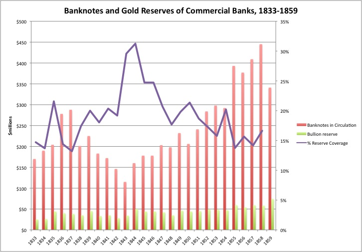"The ""Money Supply"" with a Gold Standard"