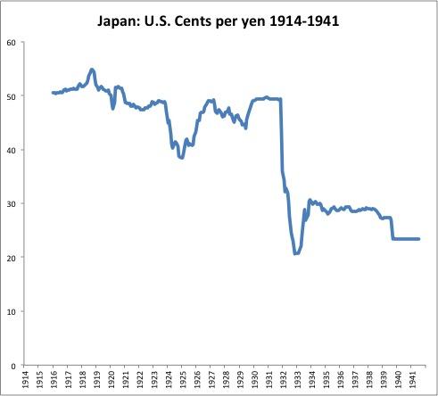 An The Yen 1914 1941 New World