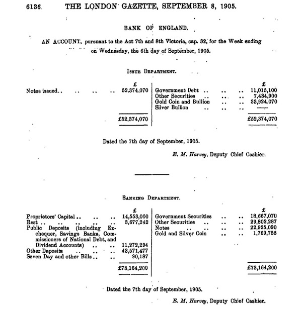 The Bank of England, 1844-1913