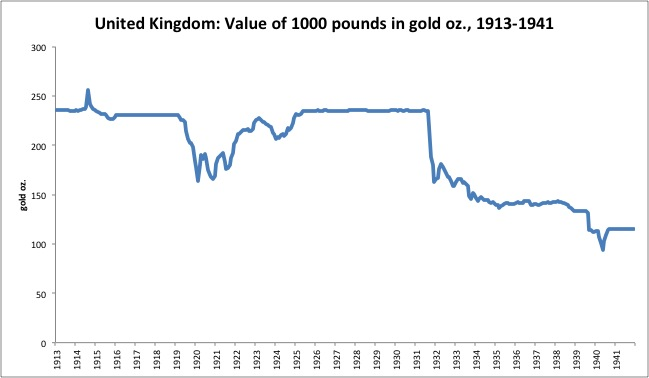 The British Pound Was Leading International Currency And Reserve At Time Its Devaluation A Shock That Led Directly To Many Echo