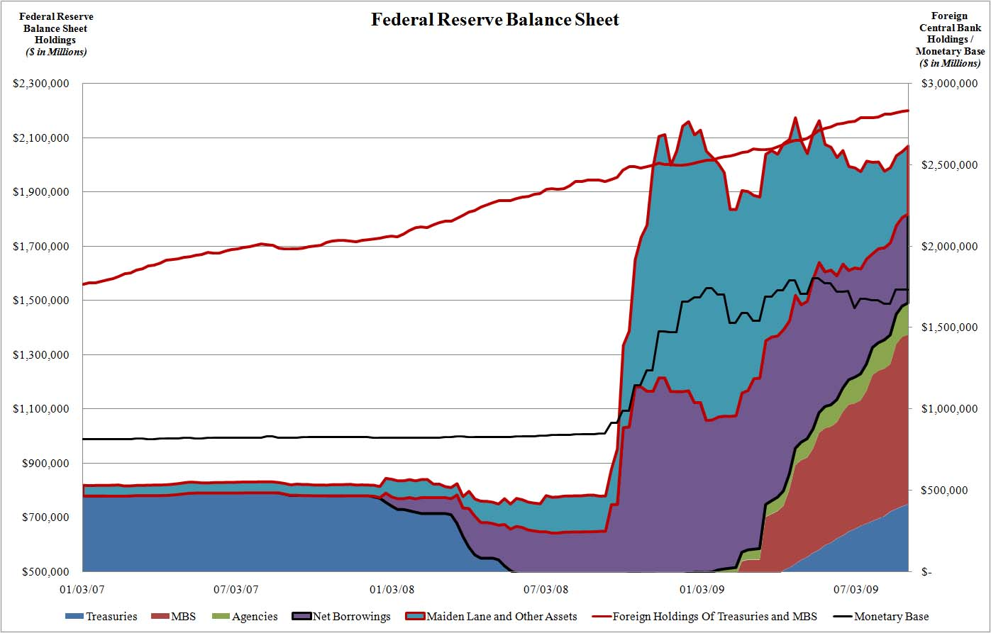The Treasury's Funding Problem