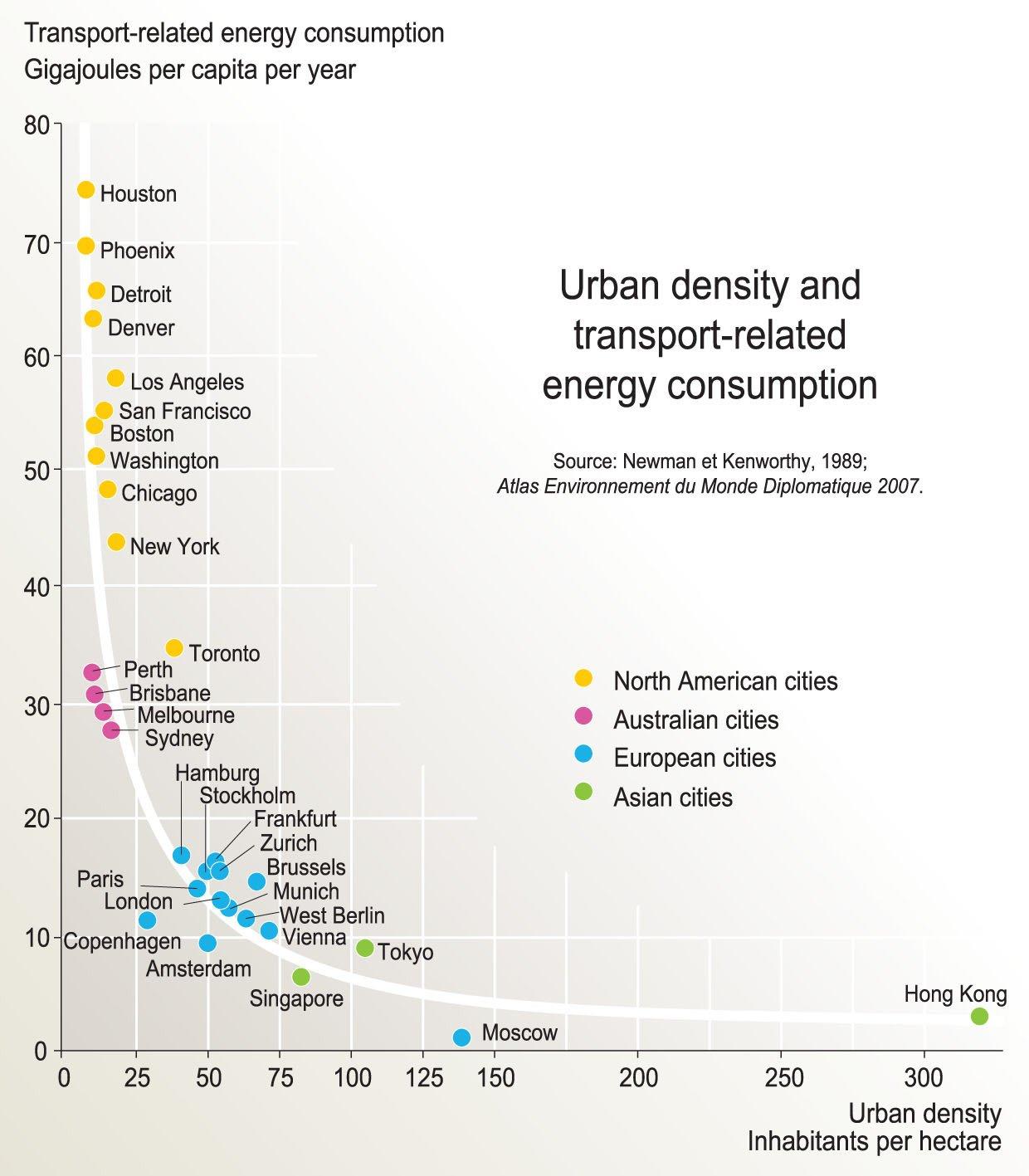 The Problem of Scarcity 3: Resource Scarcity